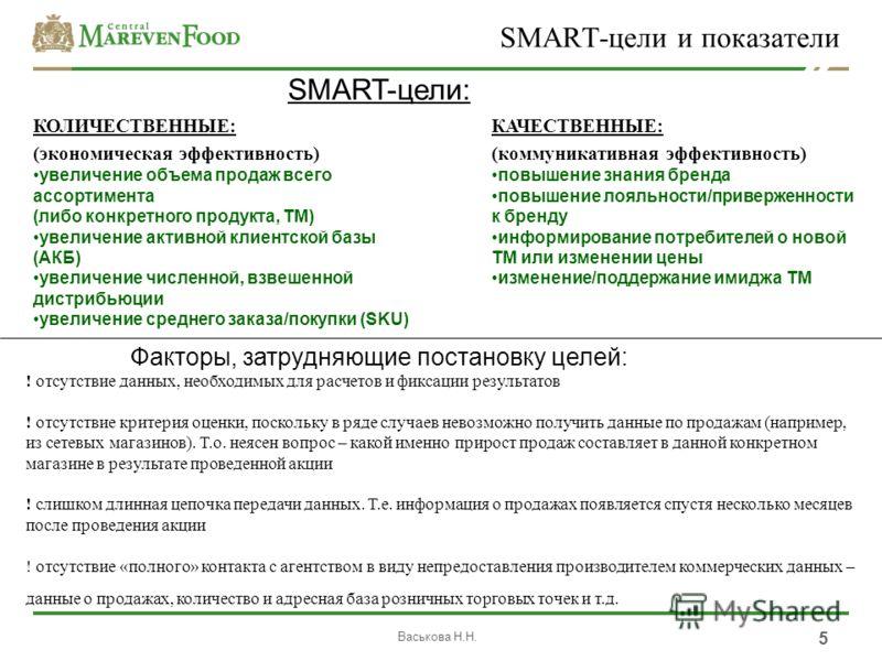 Васькова Н.Н. 5 SMART-цели и показатели SMART-цели: КОЛИЧЕСТВЕННЫЕ: (экономическая эффективность) увеличение объема продаж всего ассортимента (либо конкретного продукта, ТМ) увеличение активной клиентской базы (АКБ) увеличение численной, взвешенной д