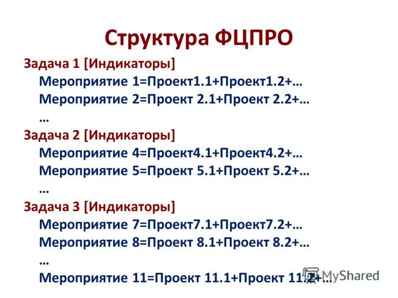 Структура ФЦПРО Задача 1 [Индикаторы] Мероприятие 1=Проект1.1+Проект1.2+… Мероприятие 2=Проект 2.1+Проект 2.2+… … Задача 2 [Индикаторы] Мероприятие 4=Проект4.1+Проект4.2+… Мероприятие 5=Проект 5.1+Проект 5.2+… … Задача 3 [Индикаторы] Мероприятие 7=Пр