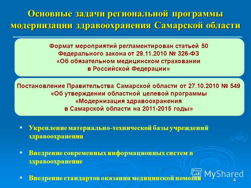 4 Основные задачи региональной программы модернизации здравоохранения Самарской области Укрепление материально-технической базы учреждений здравоохранения Внедрение современных информационных систем в здравоохранение Внедрение стандартов оказания мед