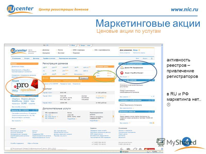 Маркетинговые акции 4 Ценовые акции по услугам активность реестров – привлечение регистраторов в RU и РФ маркетинга нет..