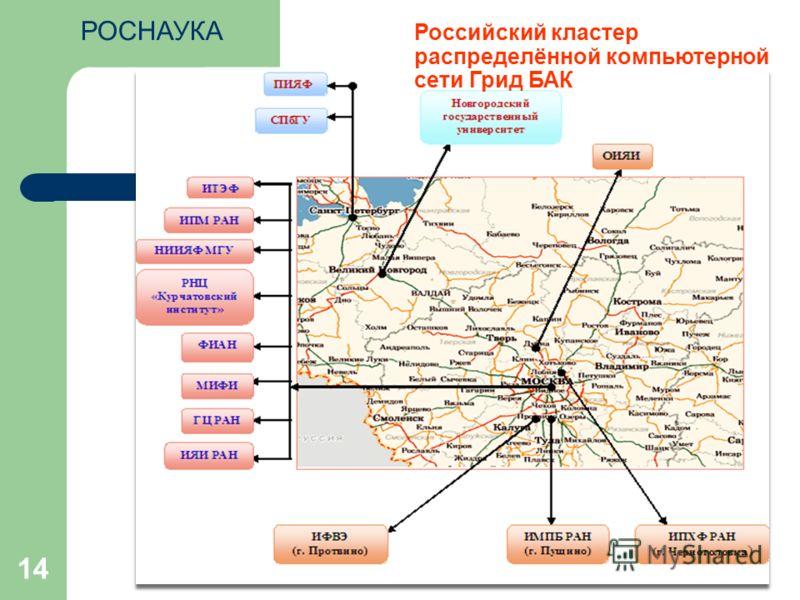 14 Российский кластер распределённой компьютерной сети Грид БАК РОСНАУКА