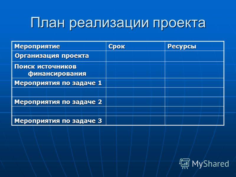 План реализации проекта МероприятиеСрокРесурсы Организация проекта Поиск источников финансирования Мероприятия по задаче 1 Мероприятия по задаче 2 Мероприятия по задаче 3
