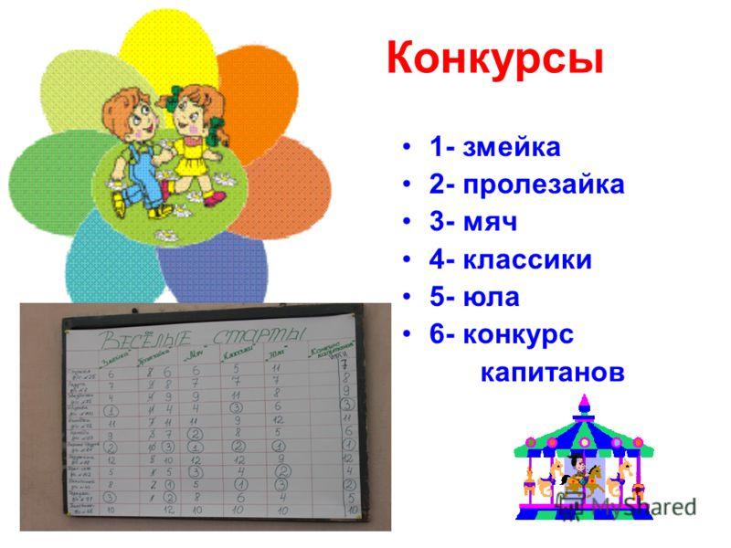 Цель: подготовленность воспитанников детского сада к спортивным соревнованиям Мероприятие проводится между детскими садами муниципального округа «Академический» Санкт- Петербурга