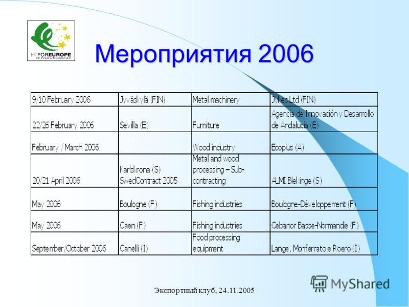 Экспортный клуб, 24.11.2005 Мероприятия 2006
