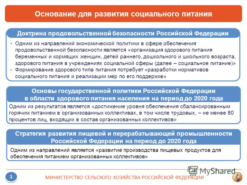 Основы государственной политики Российской Федерации в области здорового питания населения на период до 2020 года Основание для развития социального питания МИНИСТЕРСТВО СЕЛЬСКОГО ХОЗЯЙСТВА РОССИЙСКОЙ ФЕДЕРАЦИИ 1 1 Доктрина продовольственной безопасн
