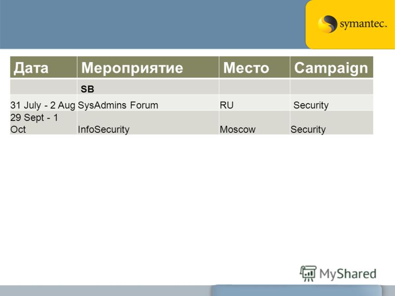 ДатаМероприятиеМестоCampaign SB 31 July - 2 AugSysAdmins ForumRU Security 29 Sept - 1 OctInfoSecurityMoscowSecurity