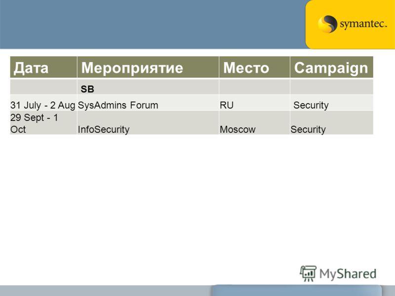 ДатаМероприятиеМестоCampaign SB 31 July - 2 AugSysAdmins ForumRU Security 29 Sept - 1 OctInfoSecurityMoscowSecurity