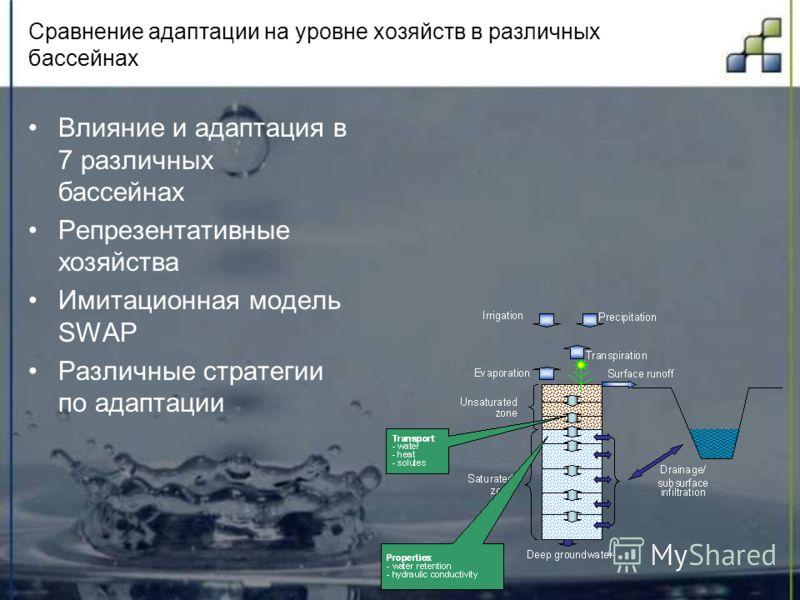 Сравнение адаптации на уровне хозяйств в различных бассейнах Влияние и адаптация в 7 различных бассейнах Репрезентативные хозяйства Имитационная модель SWAP Различные стратегии по адаптации