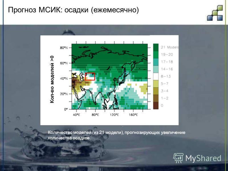 Прогноз МСИК: осадки (ежемесячно) Количество моделей (из 21 модели), прогнозирующих увеличение количества осадков. Кол-во моделей > 0