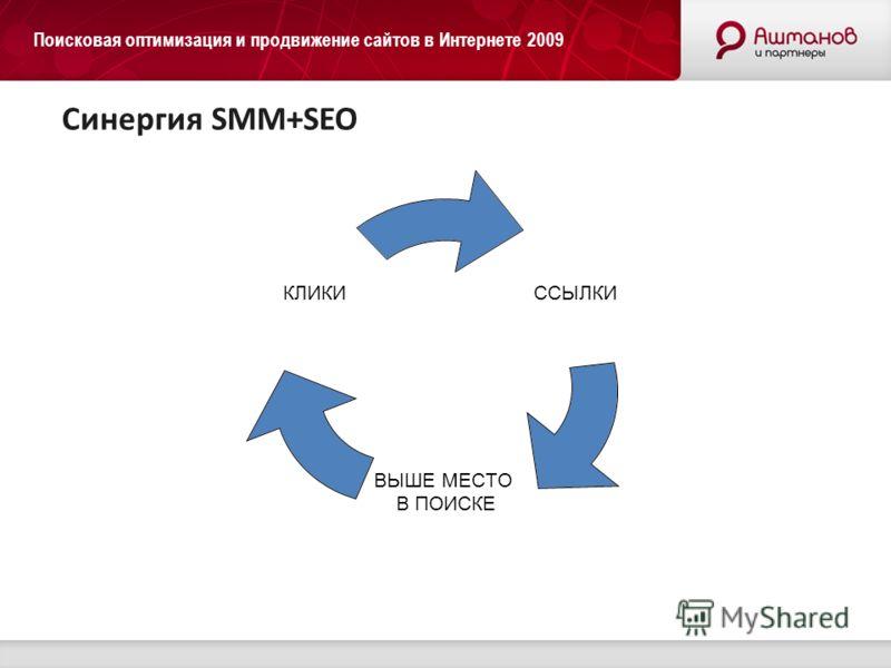 Поисковая оптимизация и продвижение сайтов в Интернете 2009 Синергия SMM+SEO ССЫЛКИ ВЫШЕ МЕСТО В ПОИСКЕ КЛИКИ