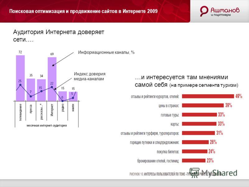 Поисковая оптимизация и продвижение сайтов в Интернете 2009 Индекс доверия медиа-каналам Информационные каналы, % …и интересуется там мнениями самой себя (на примере сегмента туризм) Аудитория Интернета доверяет сети….