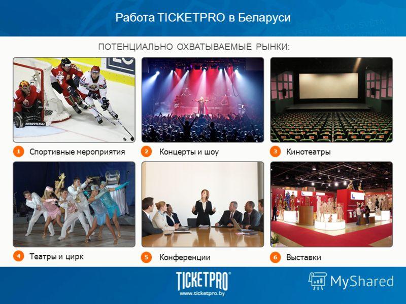 Работа TIСKETPRO в Беларуси ПОТЕНЦИАЛЬНО ОХВАТЫВАЕМЫЕ РЫНКИ: 123456 Спортивные мероприятияКонцерты и шоуКинотеатры Театры и цирк КонференцииВыставки