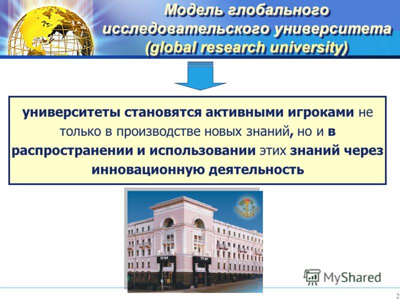 2 Модель глобального исследовательского университета (global research university) университеты становятся активными игроками не только в производстве новых знаний, но и в распространении и использовании этих знаний через инновационную деятельность