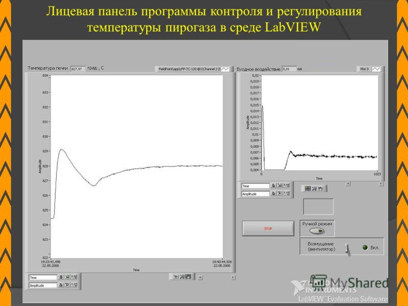 Лицевая панель программы контроля и регулирования температуры пирогаза в среде LabVIEW