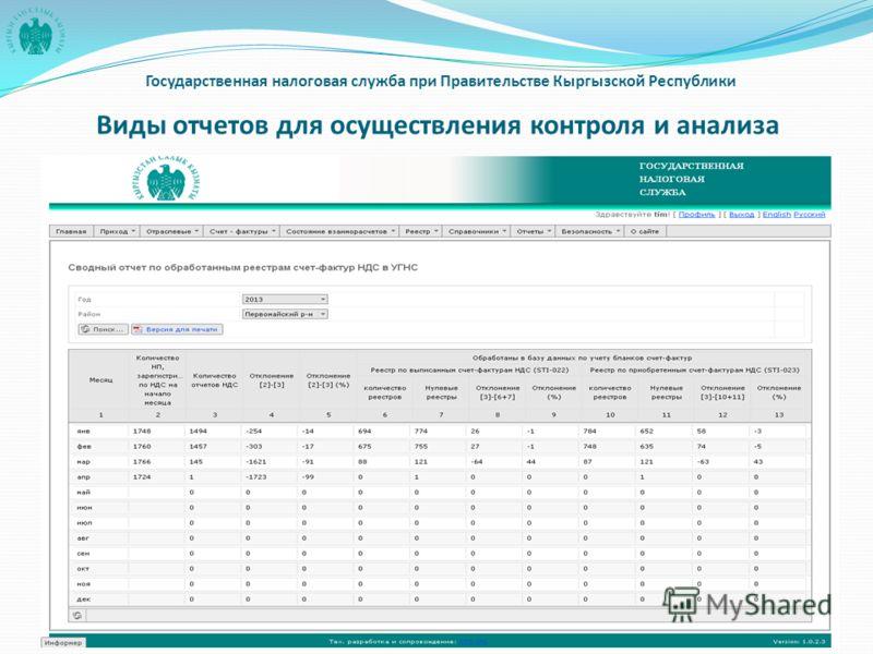 1) расширение диапазона присвоения серий и номеров счет – фактурам НДС; 2) переход на электронные счет – фактуры НДС; 3) отказ от бланков счет – фактур НДС. Государственная налоговая служба при Правительстве Кыргызской Республики Виды отчетов для осу