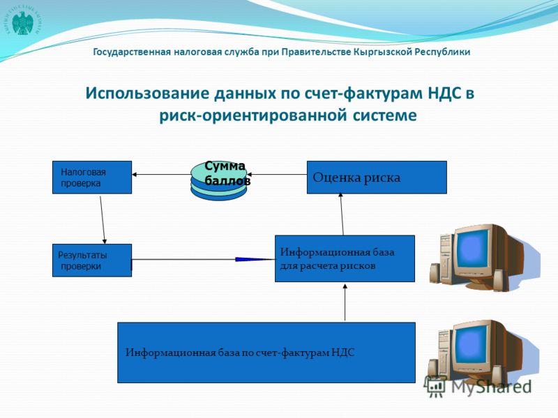 Государственная налоговая служба при Правительстве Кыргызской Республики Использование данных по счет-фактурам НДС в риск-ориентированной системе Информационная база по счет-фактурам НДС Информационная база для расчета рисков Результаты проверки Нало