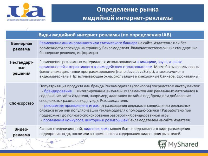 Определение рынка медийной интернет-рекламы Виды медийной интернет-рекламы (по определению IAB) Баннерная реклама Размещение анимированного или статического баннера на сайте Издателя с или без возможности перехода на страницу Рекламодателя. Включает