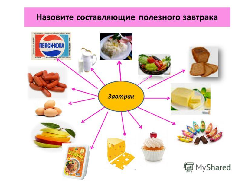 Назовите составляющие полезного завтрака Завтрак конфеты яйцо