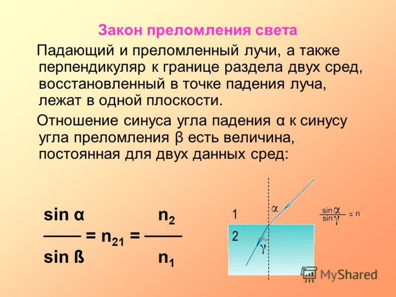 Падающий и преломленный лучи, а также перпендикуляр к границе раздела двух сред, восстановленный в точке падения луча, лежат в одной плоскости. Отношение синуса угла падения α к синусу угла преломления β есть величина, постоянная для двух данных сред