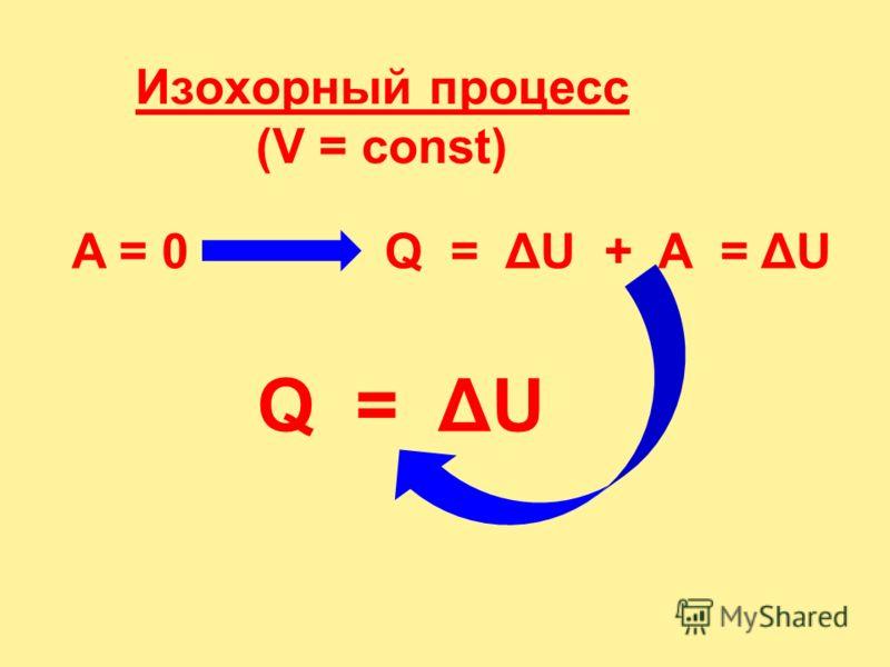29 Изотермический процесс (T = const) ΔT = 0 Q = ΔU + A = A Q = A