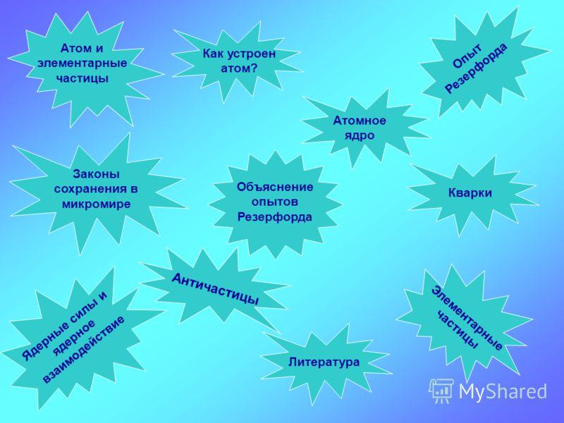 Атом и элементарные частицы Как устроен атом? Опыт Резерфорда Ядерные силы и ядерное взаимодействие Элементарные частицы Объяснение опытов Резерфорда Атомное ядро Античастицы Законы сохранения в микромире КваркиЛитература