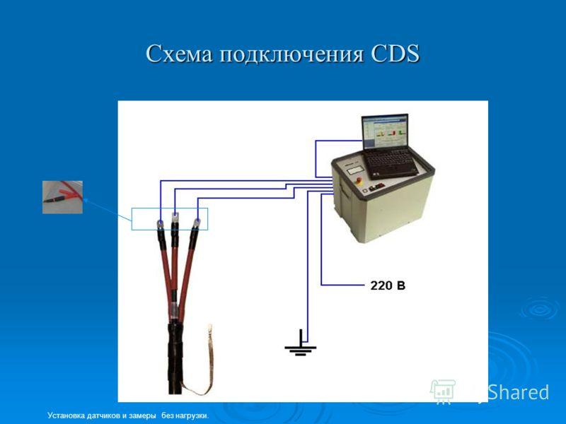 Схема подключения CDS Установка датчиков и замеры без нагрузки.