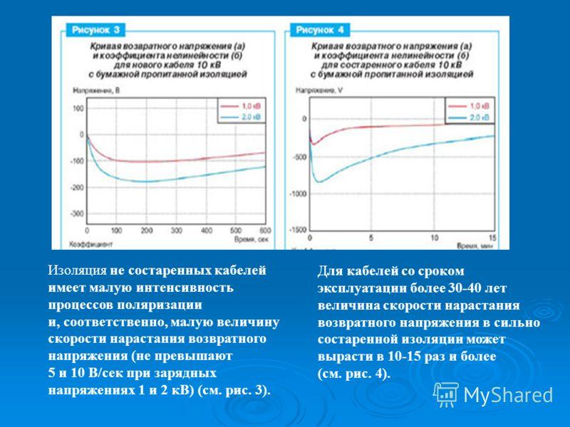 Изоляция не состаренных кабелей имеет малую интенсивность процессов поляризации и, соответственно, малую величину скорости нарастания возвратного напряжения (не превышают 5 и 10 В/cек при зарядных напряжениях 1 и 2 кВ) (см. рис. 3). Для кабелей со ср