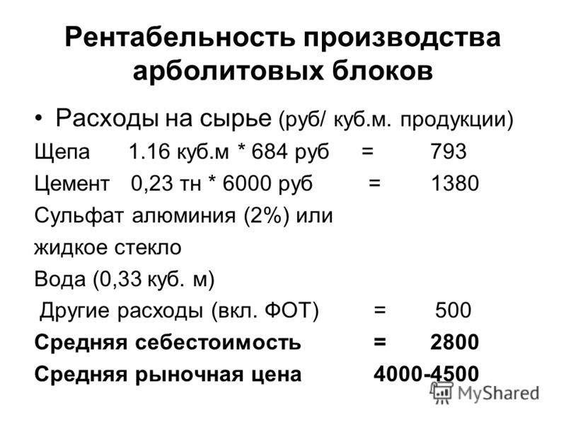 Расходы на сырье (руб/ куб.м. продукции) Щепа 1.16 куб.м * 684 руб = 793 Цемент 0,23 тн * 6000 руб =1380 Сульфат алюминия (2%) или жидкое стекло Вода (0,33куб. м) Другие расходы (вкл. ФОТ) = 500 Средняя себестоимость =2800 Средняя рыночная цена 4000-