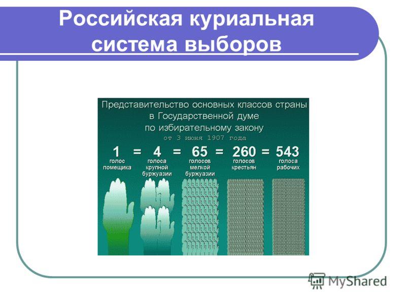 Российская куриальная система выборов