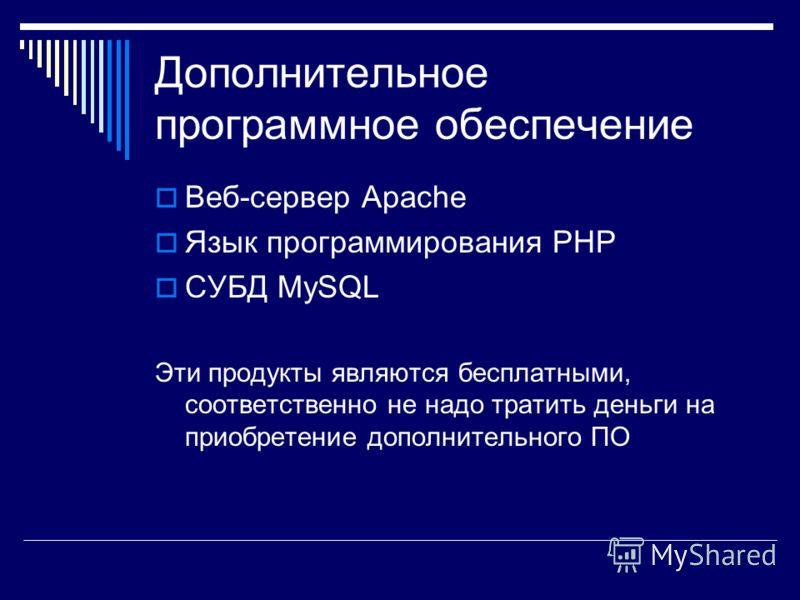 Дополнительное программное обеспечение Веб-сервер Apache Язык программирования PHP СУБД MySQL Эти продукты являются бесплатными, соответственно не надо тратить деньги на приобретение дополнительного ПО