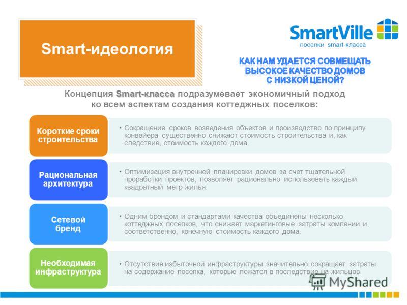 MOZAIK Development Smart-идеология Smart-класса Концепция Smart-класса подразумевает экономичный подход ко всем аспектам создания коттеджных поселков: Сокращение сроков возведения объектов и производство по принципу конвейера существенно снижают стои