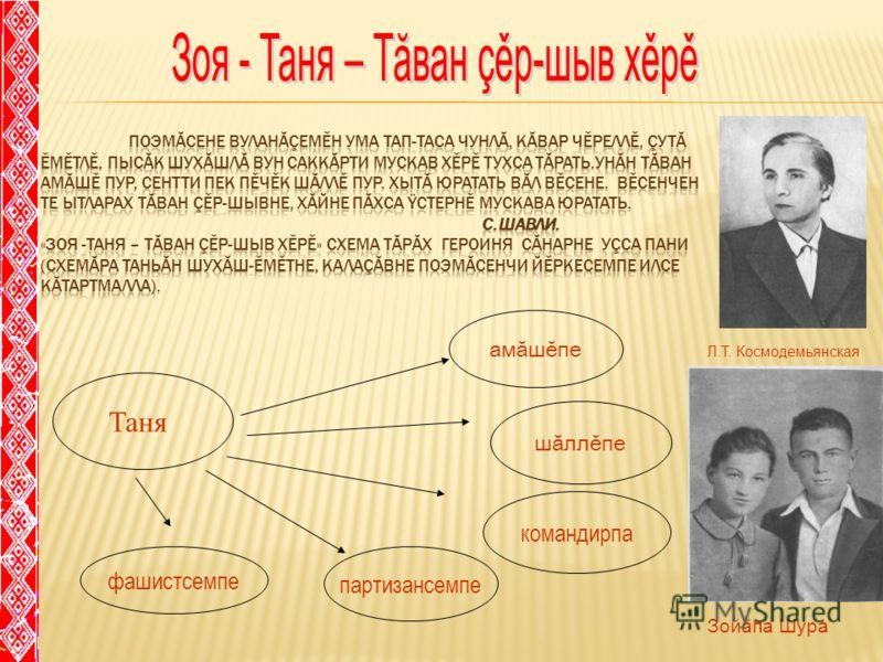Таня амăшĕпе командирпа фашистсемпе шăллĕпе партизансемпе Л.Т. Космодемьянская Зойăпа Шура