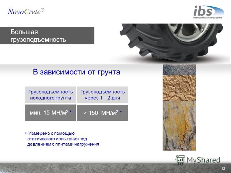 Heavy Load Capacity 22 В зависимости от грунта NovoCrete ® Грузоподъемность исходного грунта Грузоподъемность через 1 - 2 дня мин. 15 МН/м 2 * > 150 МН/м 2 * Большая грузоподъемность Измерено с помощью статического испытания под давлением с плитами н