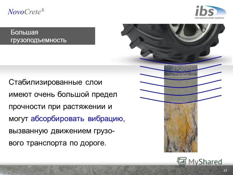 23 Heavy Load Capacity Стабилизированные слои имеют очень большой предел прочности при растяжении и могут абсорбировать вибрацию, вызванную движением грузо- вого транспорта по дороге. NovoCrete ® Большая грузоподъемность