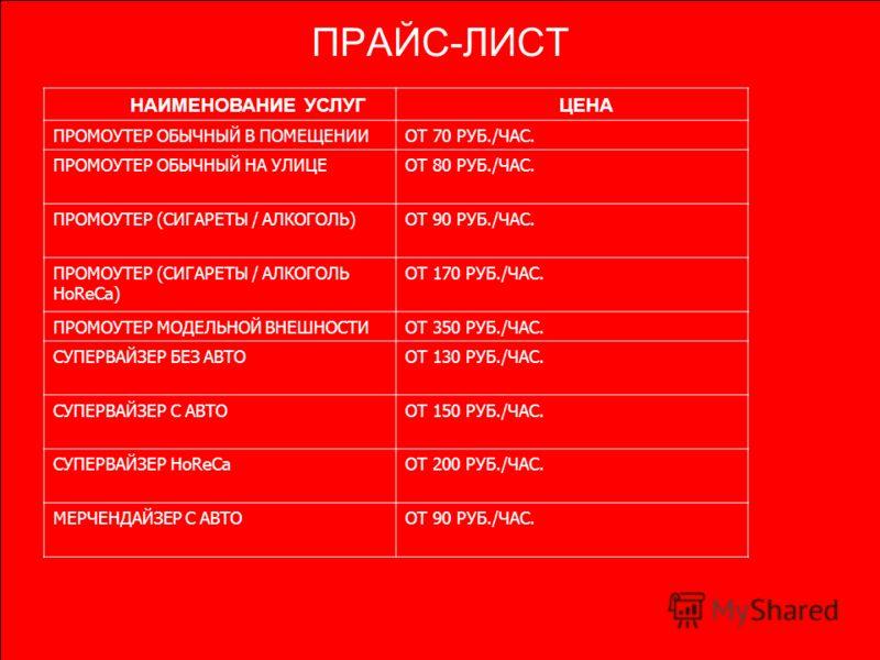 ПРАЙС-ЛИСТ НАИМЕНОВАНИЕ УСЛУГ ЦЕНА ПРОМОУТЕР ОБЫЧНЫЙ В ПОМЕЩЕНИИОТ 70 РУБ./ЧАС. ПРОМОУТЕР ОБЫЧНЫЙ НА УЛИЦЕОТ 80 РУБ./ЧАС. ПРОМОУТЕР (СИГАРЕТЫ / АЛКОГОЛЬ)ОТ 90 РУБ./ЧАС. ПРОМОУТЕР (СИГАРЕТЫ / АЛКОГОЛЬ HoReCa) ОТ 170 РУБ./ЧАС. ПРОМОУТЕР МОДЕЛЬНОЙ ВНЕШН