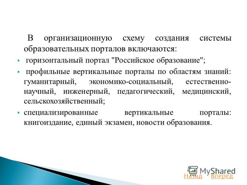 В организационную схему создания системы образовательных порталов включаются: горизонтальный портал