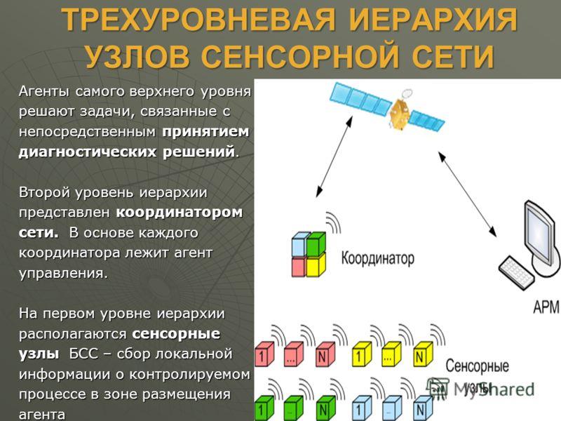 Агенты самого верхнего уровня решают задачи, связанные с непосредственным принятием диагностических решений. Второй уровень иерархии представлен координатором сети. В основе каждого координатора лежит агент управления. На первом уровне иерархии распо