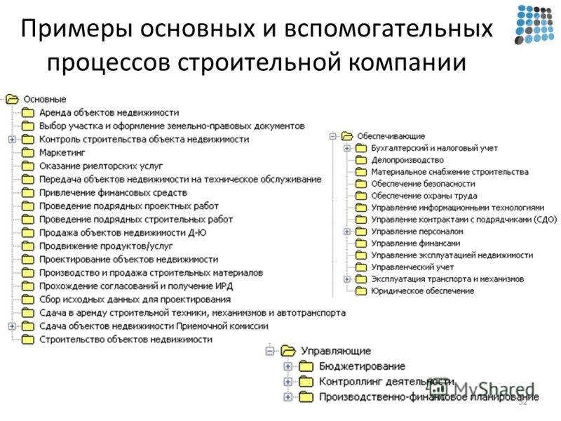 Примеры основных и вспомогательных процессов строительной компании 32