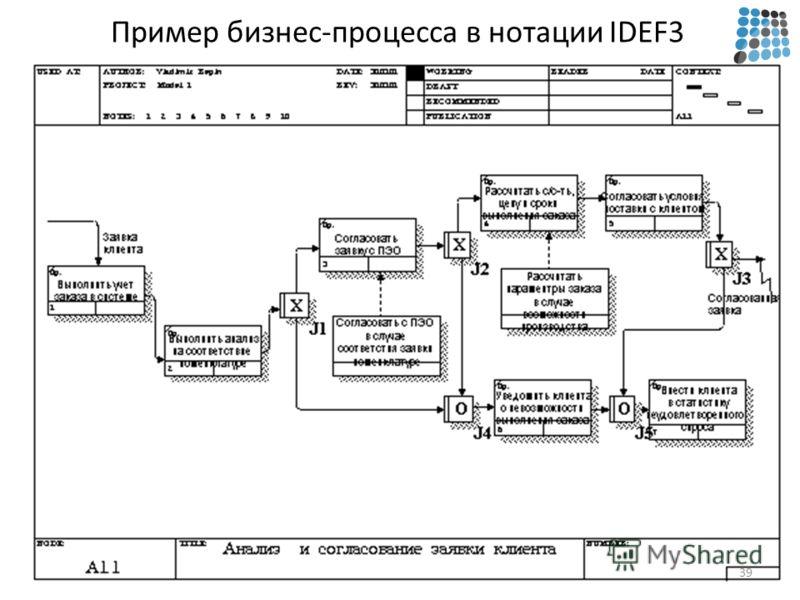 Пример бизнес-процесса в нотации IDEF3 39