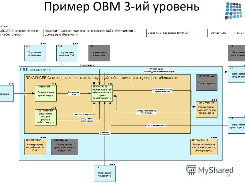 Пример OBM 3-ий уровень 45