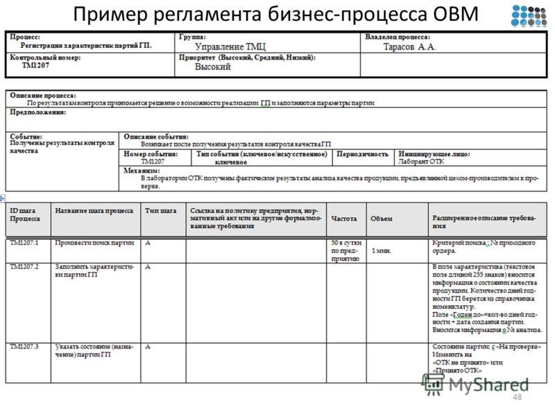 Пример регламента бизнес-процесса OBM 48