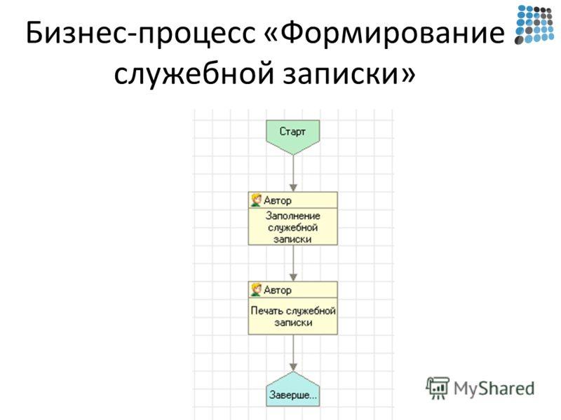 Бизнес-процесс «Формирование служебной записки»