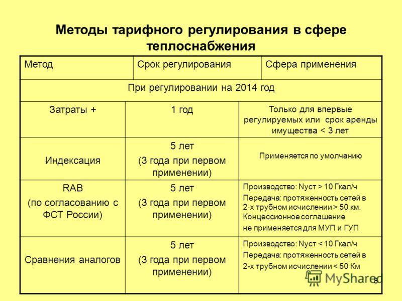 8 Методы тарифного регулирования в сфере теплоснабжения МетодСрок регулированияСфера применения При регулировании на 2014 год Затраты +1 год Только для впервые регулируемых или срок аренды имущества < 3 лет Индексация 5 лет (3 года при первом примене