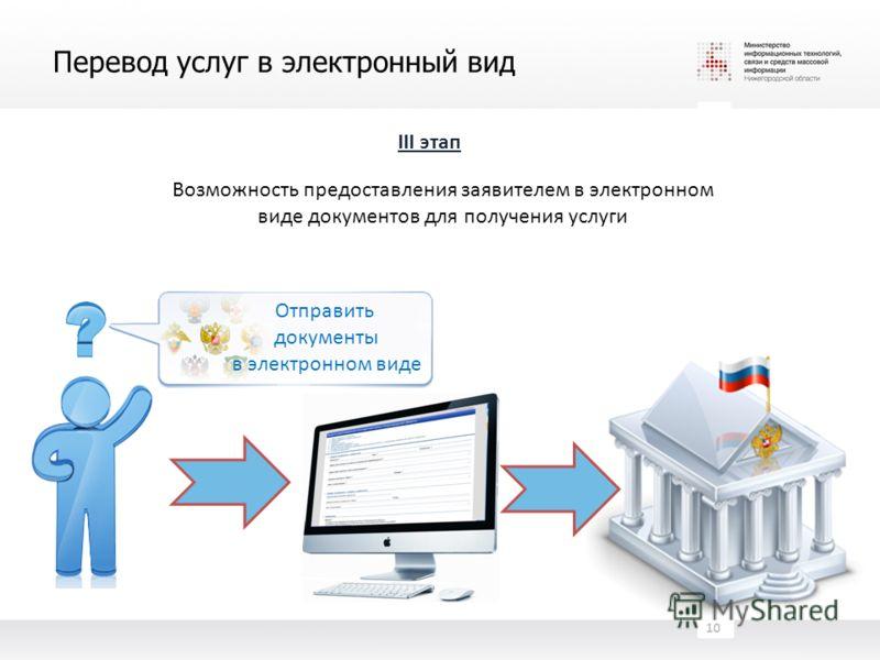 Перевод услуг в электронный вид 10 III этап Возможность предоставления заявителем в электронном виде документов для получения услуги Отправить документы в электронном виде