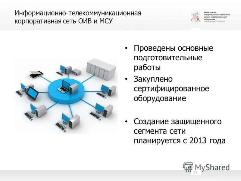 Информационно-телекоммуникационная корпоративная сеть ОИВ и МСУ 23 Проведены основные подготовительные работы Закуплено сертифицированное оборудование Создание защищенного сегмента сети планируется с 2013 года