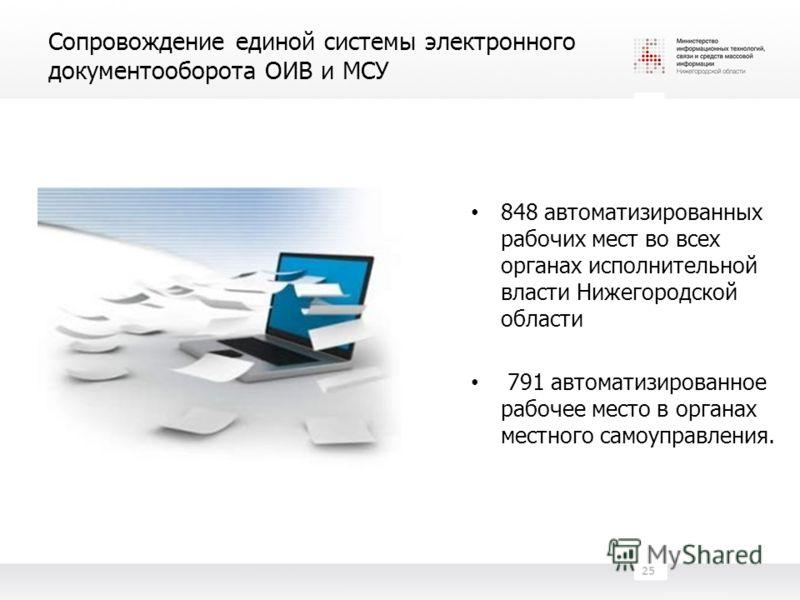 Сопровождение единой системы электронного документооборота ОИВ и МСУ 848 автоматизированных рабочих мест во всех органах исполнительной власти Нижегородской области 791 автоматизированное рабочее место в органах местного самоуправления. 25