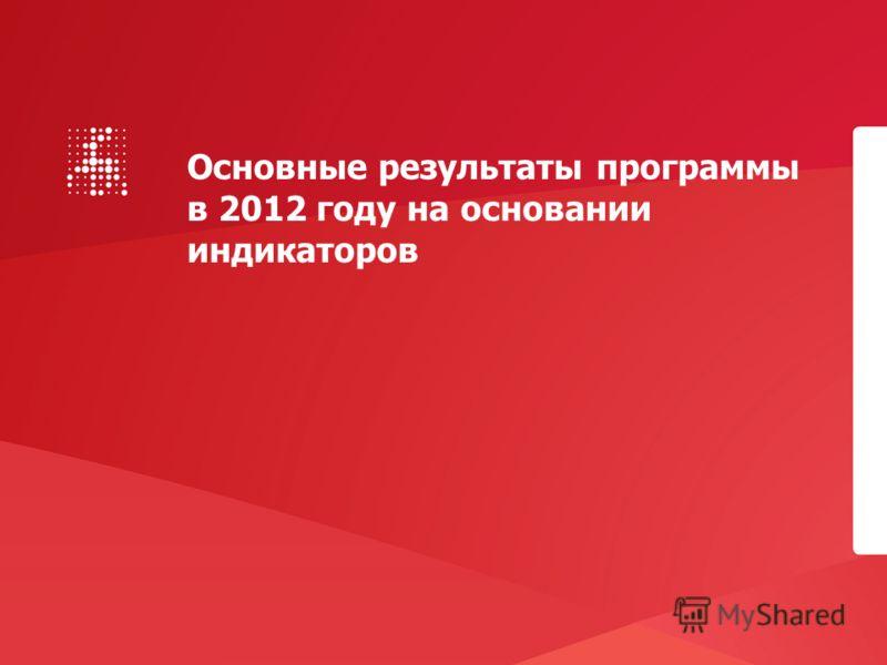 Основные результаты программы в 2012 году на основании индикаторов