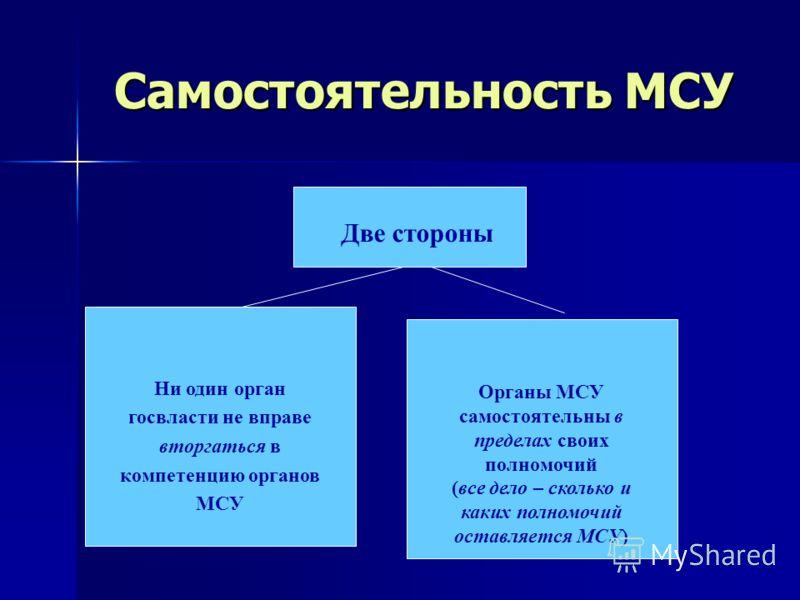 Самостоятельность МСУ Ни один орган госвласти не вправе вторгаться в компетенцию органов МСУ Две стороны Органы МСУ самостоятельны в пределах своих полномочий (все дело – сколько и каких полномочий оставляется МСУ)