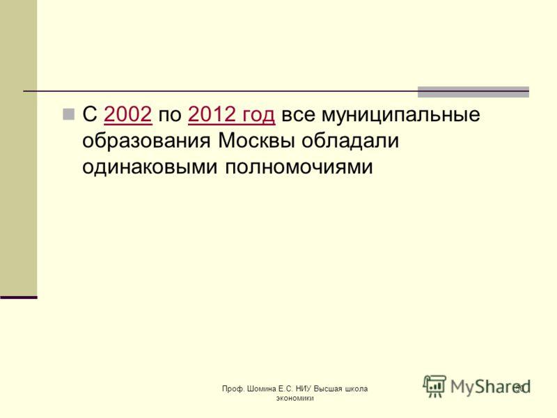 С 2002 по 2012 год все муниципальные образования Москвы обладали одинаковыми полномочиями20022012 год 50Проф. Шомина Е.С. НИУ Высшая школа экономики