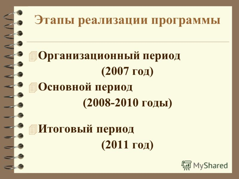 Этапы реализации программы 4 Организационный период (2007 год) 4 Основной период (2008-2010 годы) 4 Итоговый период (2011 год)